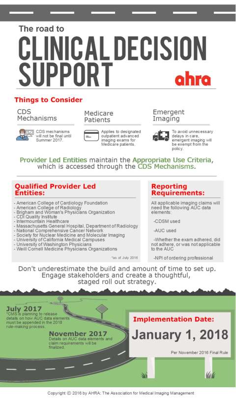 cds-regulatory-infographic