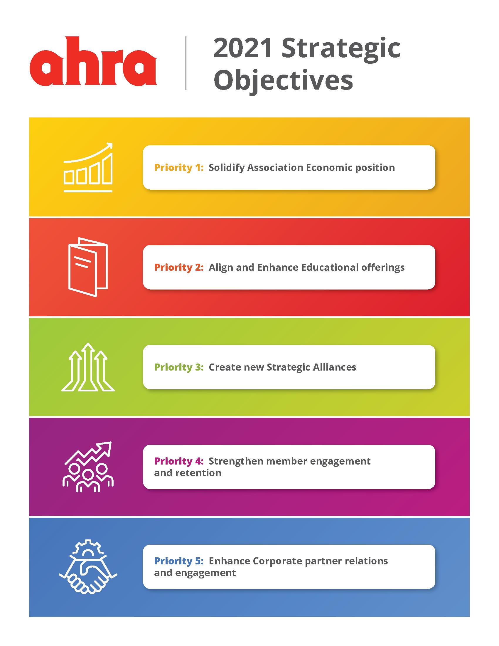 AHRA_2021_Strategic_Objectives